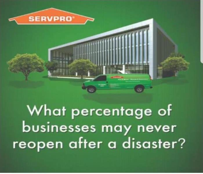 Commercial What Percentage of Businesses May Never Reopen After a Loss?